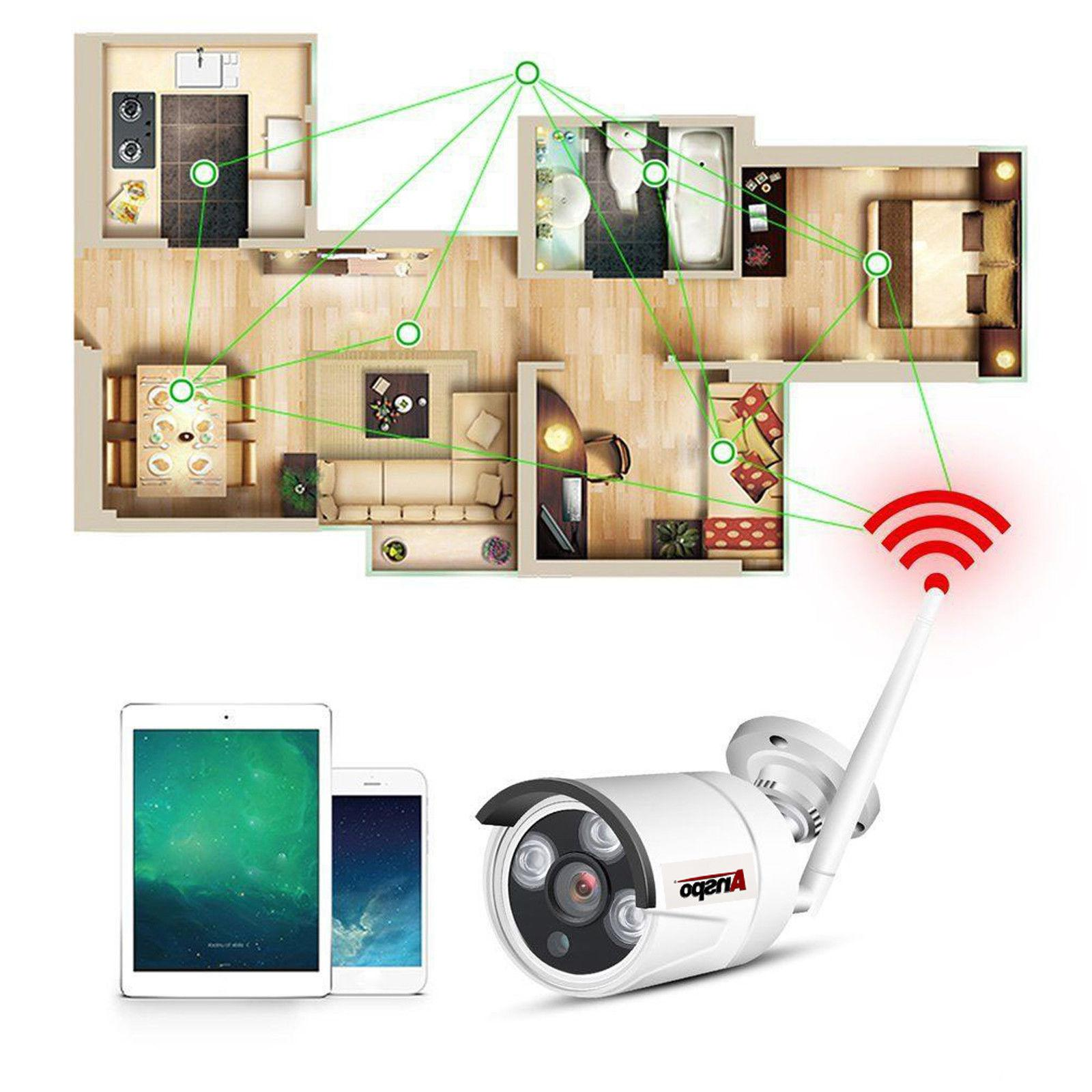 Anspo WiFi Security Vision CCTV