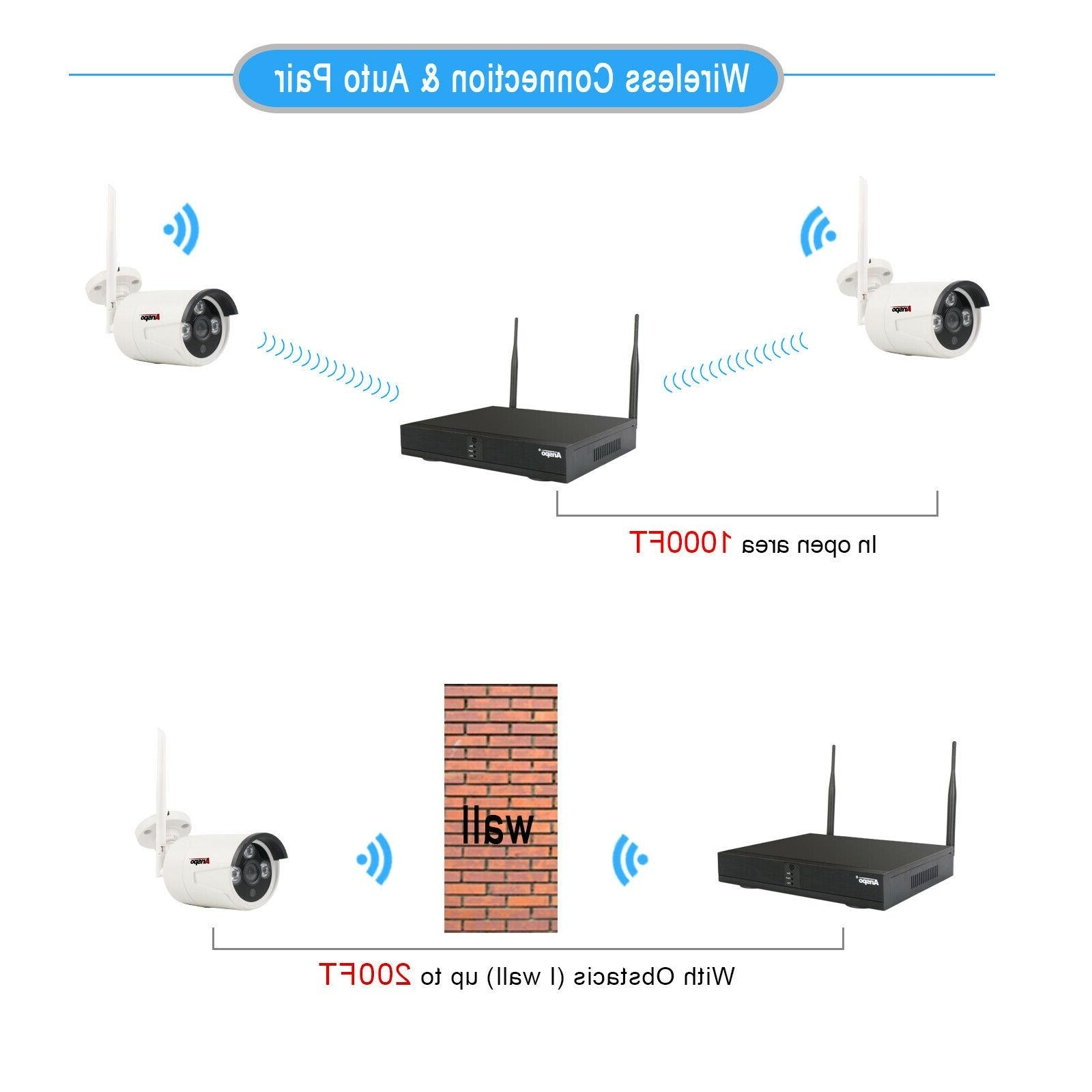 Anspo 4/8CH Wireless WiFi Security Vision CCTV