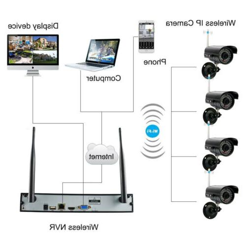 In/Outdoor HD Wifi Camera Security Video