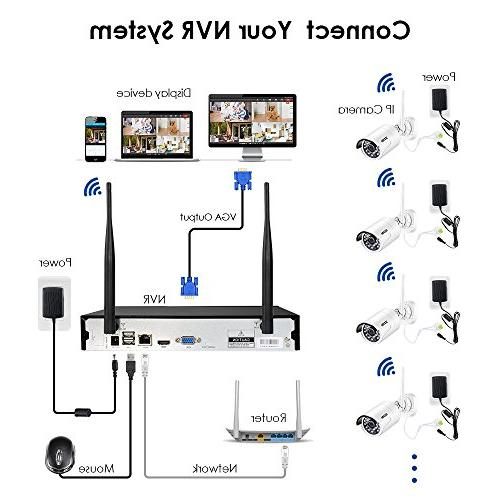 ZOSI 1080P HD Wireless System 8Channel 1080P Hard 2.0MP Indoor/Outdoor Bullet IP Vision,
