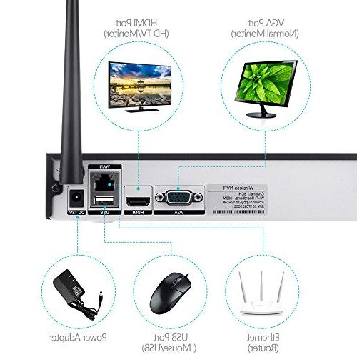 8 Channel Camera System Surveillance System Camera with Night Vision Motion Drive